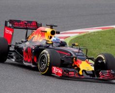 Ricciardo, Magnussen to receive Renault gains
